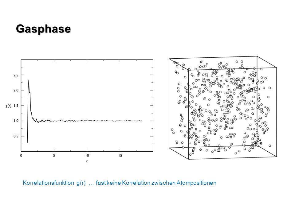 Korrelationsfunktion g(r) … Nahordnung – benachbarte Atome haben einen bevorzugten Abstand, Atome können sich aneinander vorbeibewgen Flüssige Phase