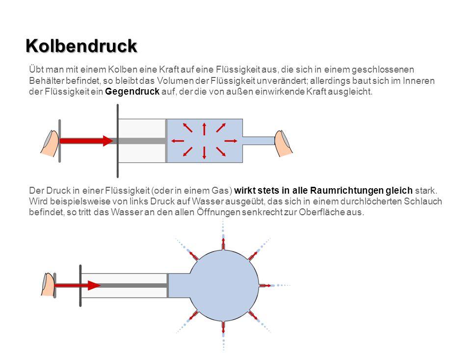 Innere Reibung Bei der Betrachtung realer Flüssigkeiten kann auf die innere Reibung zwischen einzelnen Flüssigkeitsteilchen nicht verzichtet werden.