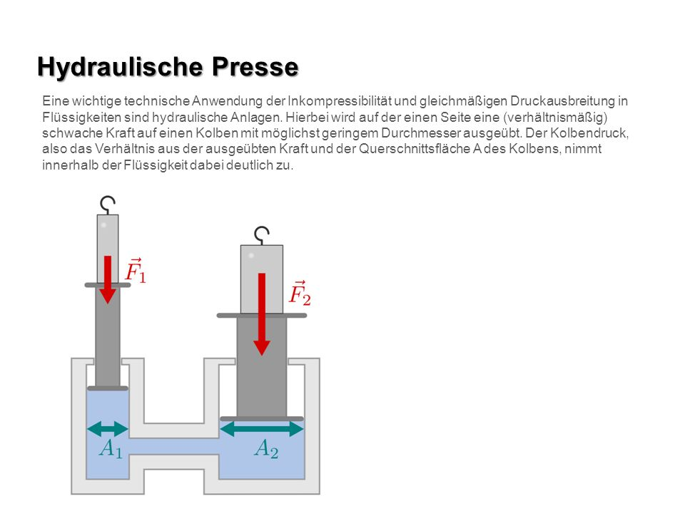 Laminare versus turbulente Strömung Die laminare Strömung (lat.