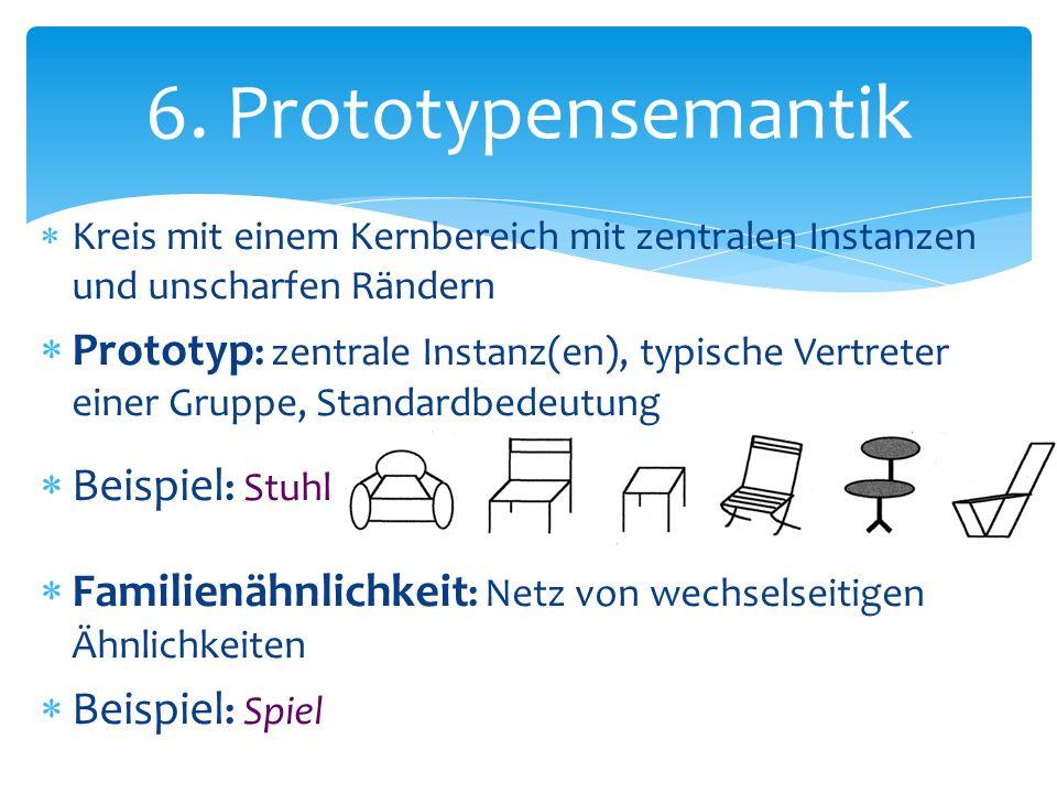 Kreis mit einem Kernbereich mit zentralen Instanzen und unscharfen Rändern Prototyp : zentrale Instanz(en), typische Vertreter einer Gruppe, Standardb