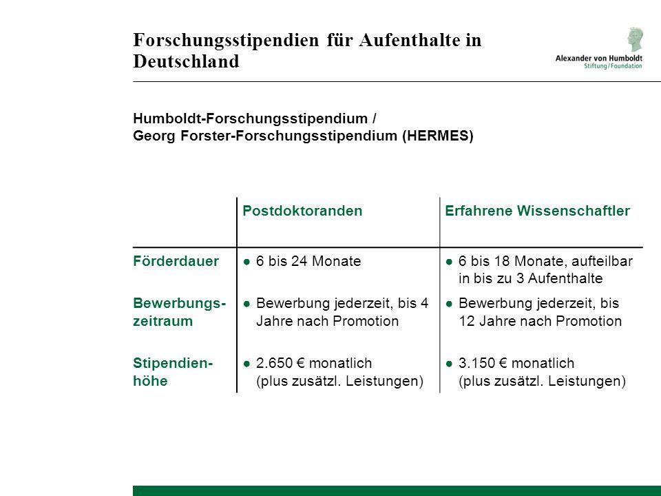 Forschungsstipendien für Aufenthalte in Deutschland Humboldt-Forschungsstipendium / Georg Forster-Forschungsstipendium (HERMES) PostdoktorandenErfahrene Wissenschaftler Förderdauer Bewerbungs- zeitraum Stipendien- höhe 6 bis 24 Monate Bewerbung jederzeit, bis 4 Jahre nach Promotion 2.650 monatlich (plus zusätzl.