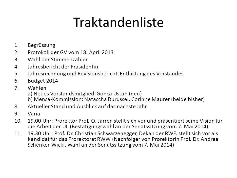 Traktandenliste 1.Begrüssung 2.Protokoll der GV vom 18. April 2013 3.Wahl der Stimmenzähler 4.Jahresbericht der Präsidentin 5.Jahresrechnung und Revis