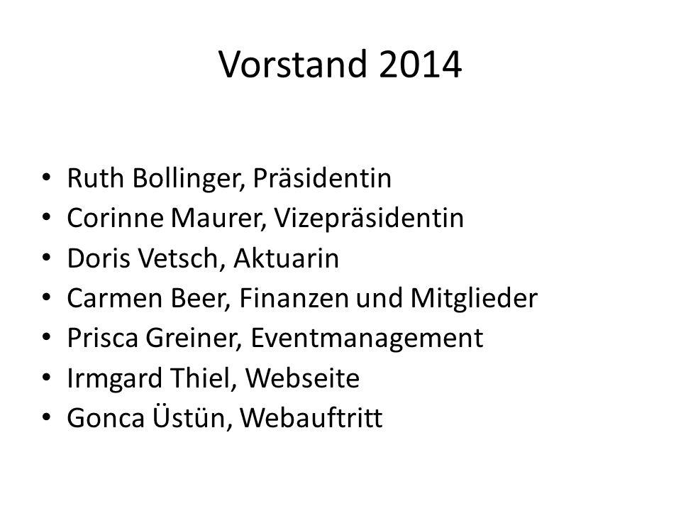 Traktandum 8: Ausblick und Programm 2014 Veranstaltungen Gremienarbeit Vernehmlassungen Organisation Vernetzung, Zusammenarbeit
