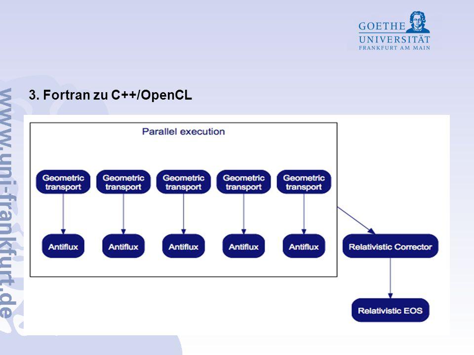 3. Fortran zu C++/OpenCL