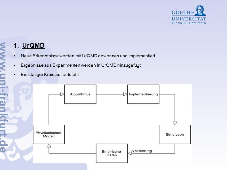 1.UrQMD Neue Erkenntnisse werden mit UrQMD gewonnen und implementiert Ergebnisse aus Experimenten werden in UrQMD hinzugefügt Ein stetiger Kreislauf entsteht