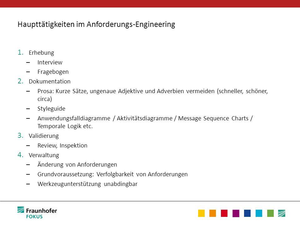 Haupttätigkeiten im Anforderungs-Engineering 1. Erhebung – Interview – Fragebogen 2. Dokumentation – Prosa: Kurze Sätze, ungenaue Adjektive und Adverb