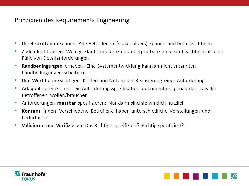 Prinzipien des Requirements Engineering Die Betroffenen kennen: Alle Betroffenen (stakeholders) kennen und berücksichtigen Ziele identifizieren: Wenig