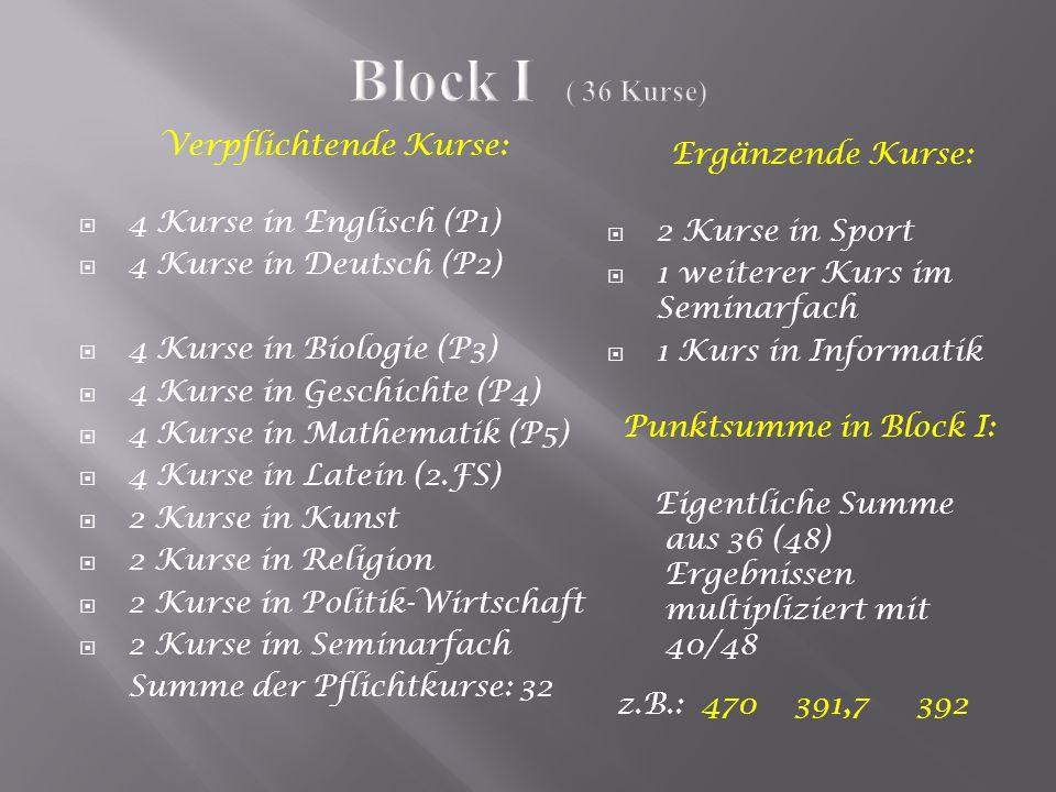 Verpflichtende Kurse: 4 Kurse in Englisch (P1) 4 Kurse in Deutsch (P2) 4 Kurse in Biologie (P3) 4 Kurse in Geschichte (P4) 4 Kurse in Mathematik (P5)