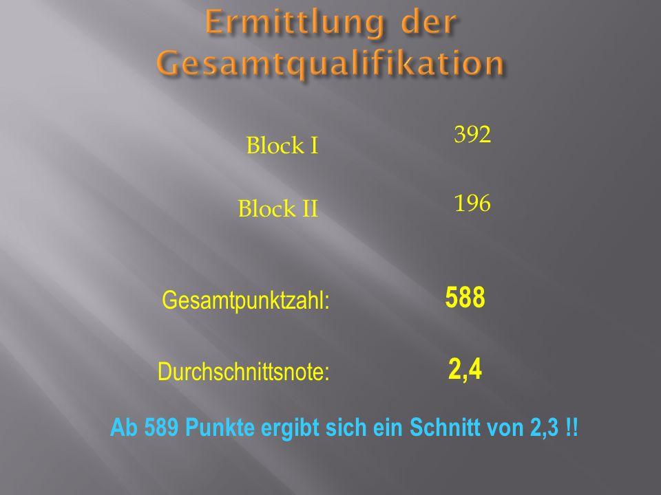 Block I Block II 392 196 Gesamtpunktzahl: 588 Durchschnittsnote: 2,4 Ab 589 Punkte ergibt sich ein Schnitt von 2,3 !!