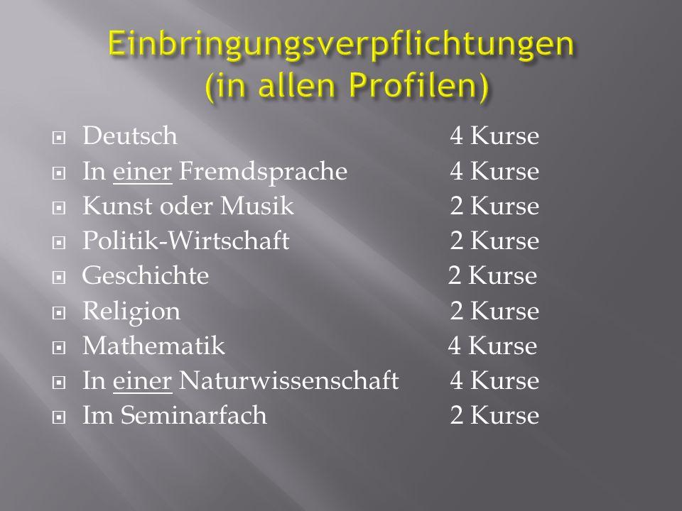 Deutsch4 Kurse In einer Fremdsprache4 Kurse Kunst oder Musik 2 Kurse Politik-Wirtschaft 2 Kurse Geschichte 2 Kurse Religion 2 Kurse Mathematik 4 Kurse