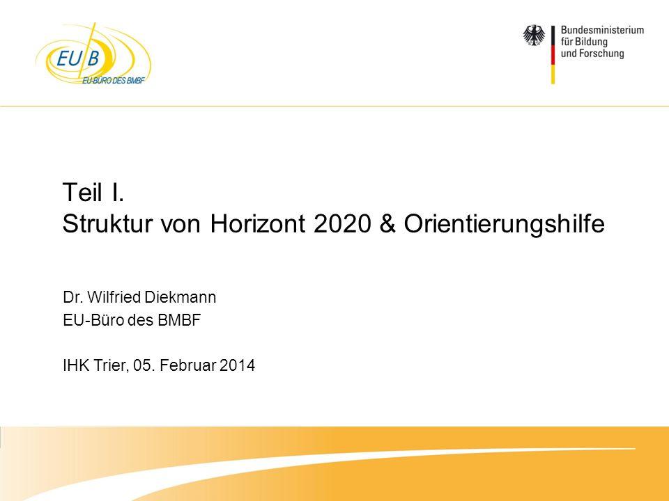W. Diekmann, IHK Trier, 05.02.2014 8. Januar 2014 Dr. Wilfried Diekmann EU-Büro des BMBF IHK Trier, 05. Februar 2014 Teil I. Struktur von Horizont 202