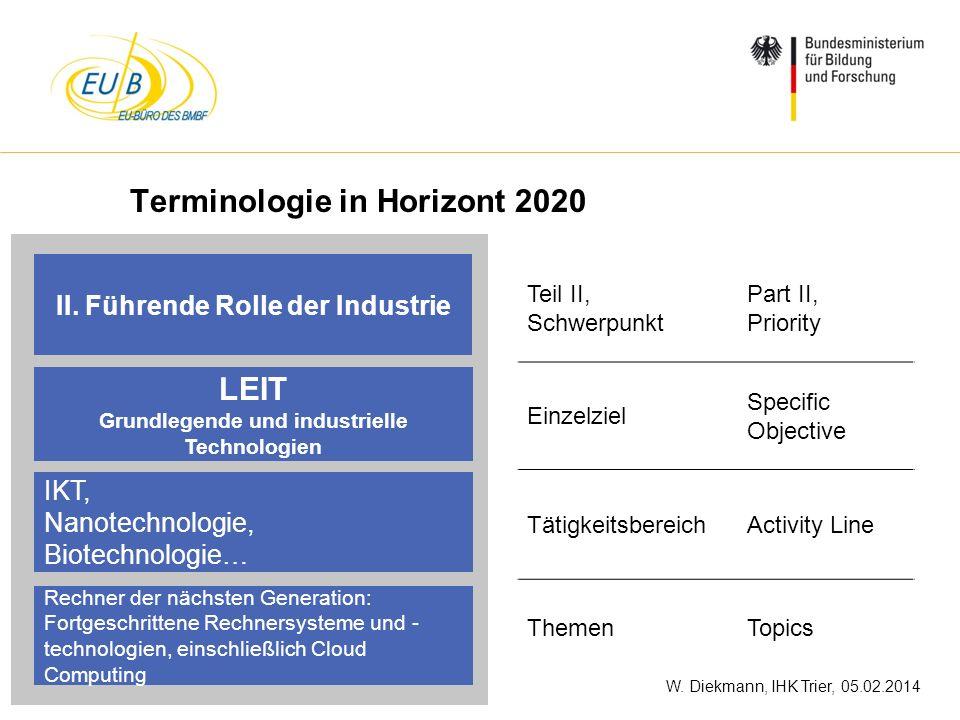 W. Diekmann, IHK Trier, 05.02.2014 II. Führende Rolle der Industrie LEIT Grundlegende und industrielle Technologien IKT, Nanotechnologie, Biotechnolog