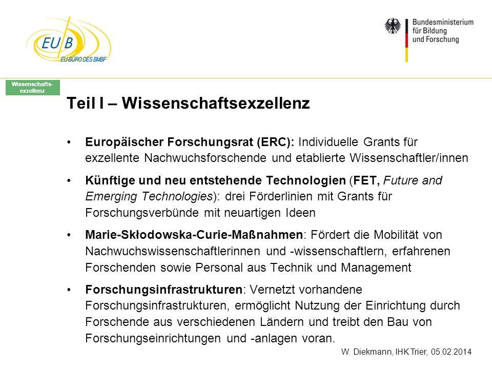 W. Diekmann, IHK Trier, 05.02.2014 Teil I – Wissenschaftsexzellenz Europäischer Forschungsrat (ERC): Individuelle Grants für exzellente Nachwuchsforsc