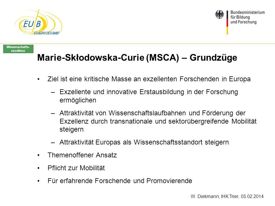 W. Diekmann, IHK Trier, 05.02.2014 Marie-Skłodowska-Curie (MSCA) – Grundzüge Ziel ist eine kritische Masse an exzellenten Forschenden in Europa –Exzel