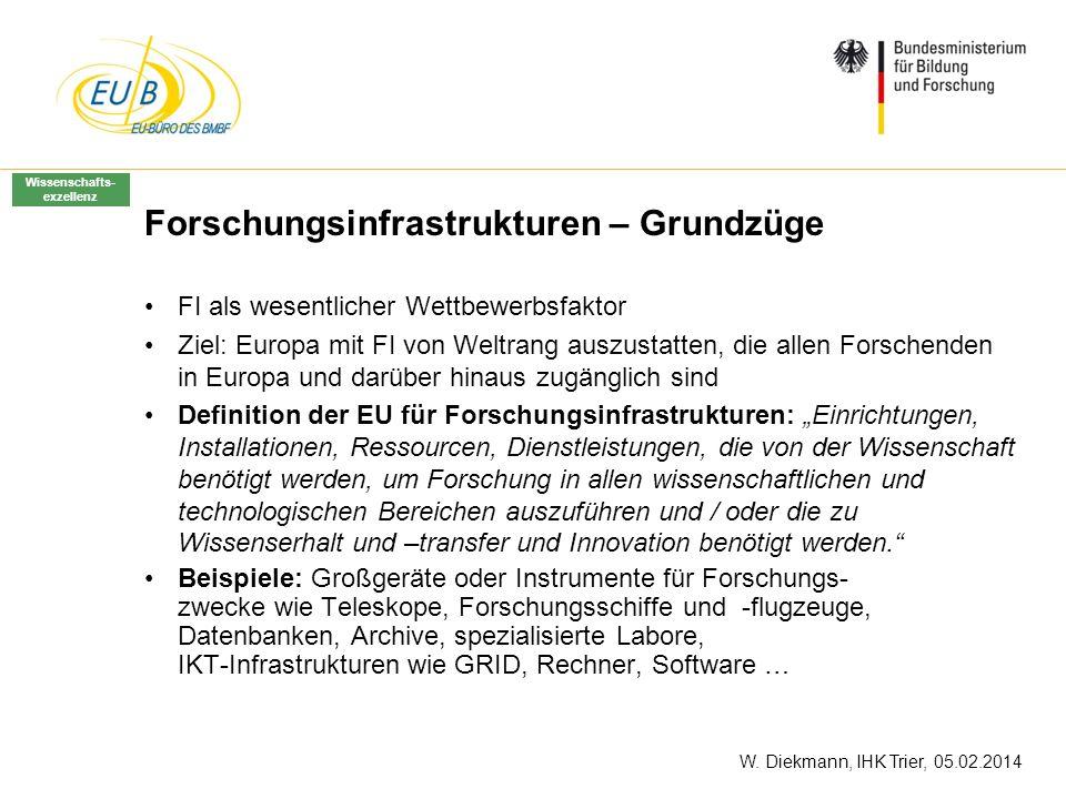 W. Diekmann, IHK Trier, 05.02.2014 Forschungsinfrastrukturen – Grundzüge FI als wesentlicher Wettbewerbsfaktor Ziel: Europa mit FI von Weltrang auszus