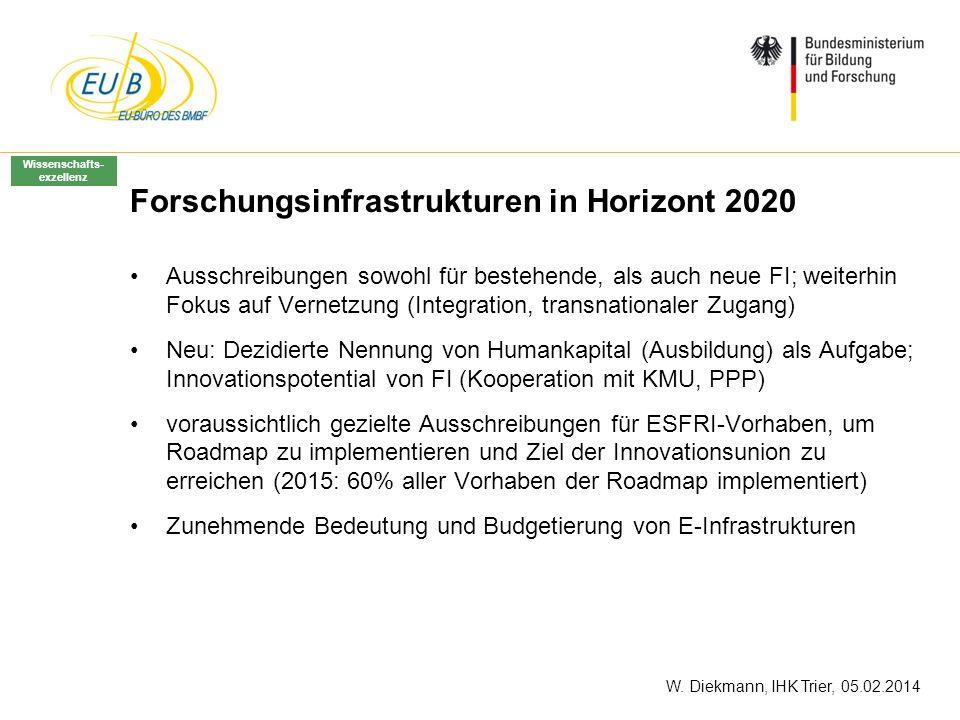 W. Diekmann, IHK Trier, 05.02.2014 Forschungsinfrastrukturen in Horizont 2020 Ausschreibungen sowohl für bestehende, als auch neue FI; weiterhin Fokus