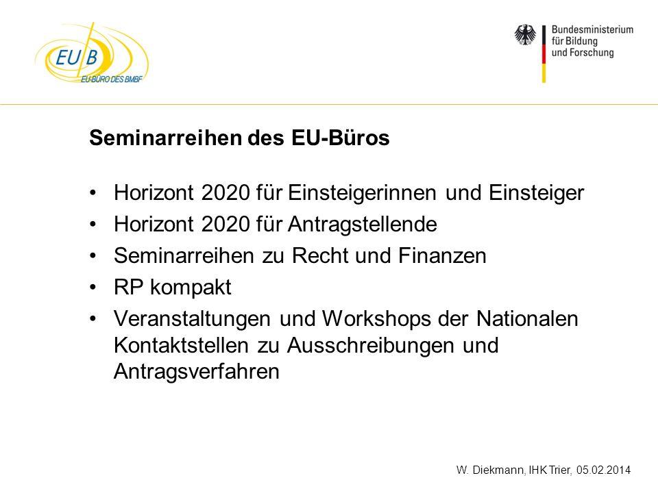 W. Diekmann, IHK Trier, 05.02.2014 Seminarreihen des EU-Büros Horizont 2020 für Einsteigerinnen und Einsteiger Horizont 2020 für Antragstellende Semin