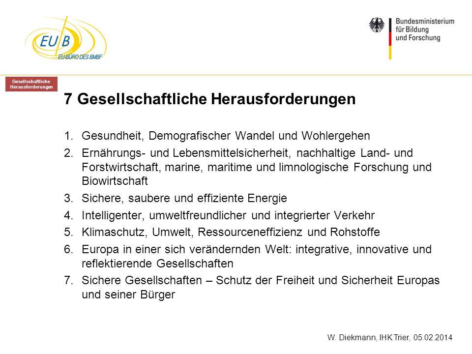 W. Diekmann, IHK Trier, 05.02.2014 7 Gesellschaftliche Herausforderungen 1.Gesundheit, Demografischer Wandel und Wohlergehen 2.Ernährungs- und Lebensm