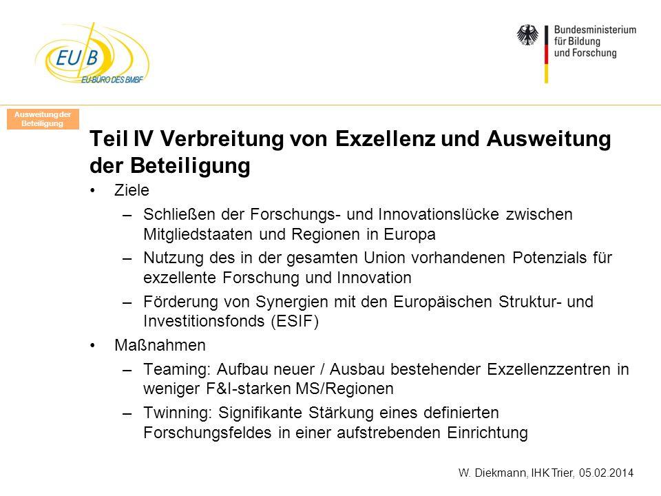 W. Diekmann, IHK Trier, 05.02.2014 Teil IV Verbreitung von Exzellenz und Ausweitung der Beteiligung Ziele –Schließen der Forschungs- und Innovationslü