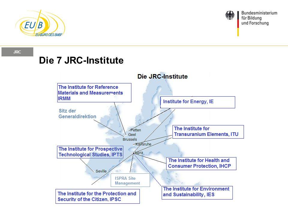 W. Diekmann, IHK Trier, 05.02.2014 Die 7 JRC-Institute JRC