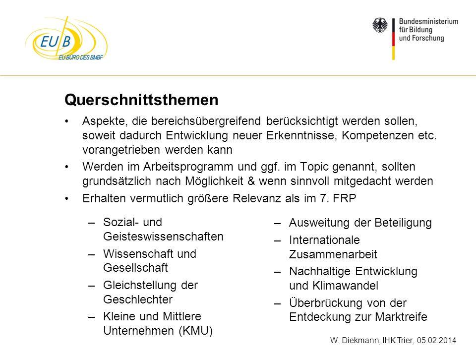 W. Diekmann, IHK Trier, 05.02.2014 Querschnittsthemen Aspekte, die bereichsübergreifend berücksichtigt werden sollen, soweit dadurch Entwicklung neuer