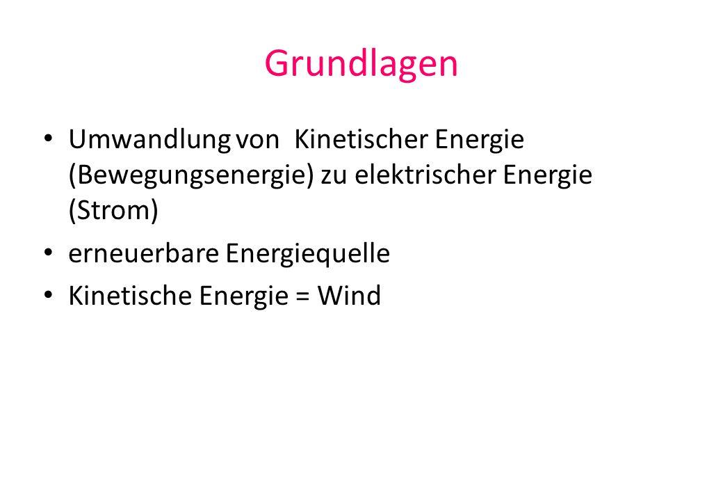 Grundlagen Umwandlung von Kinetischer Energie (Bewegungsenergie) zu elektrischer Energie (Strom) erneuerbare Energiequelle Kinetische Energie = Wind