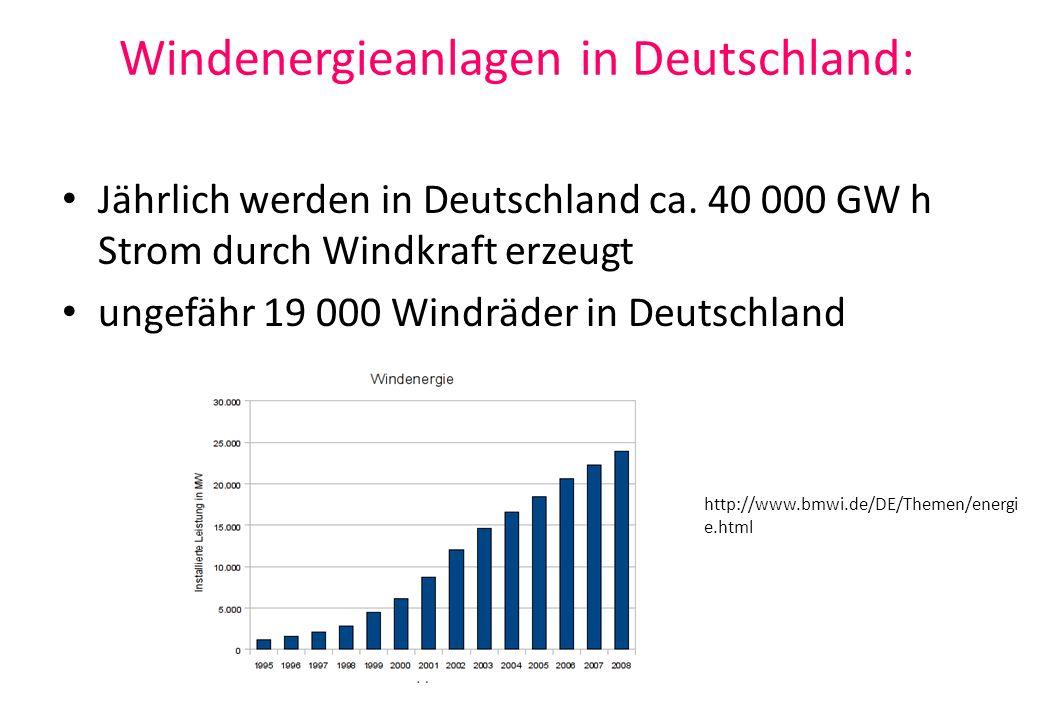 Windenergieanlagen in Deutschland: Jährlich werden in Deutschland ca. 40 000 GW h Strom durch Windkraft erzeugt ungefähr 19 000 Windräder in Deutschla