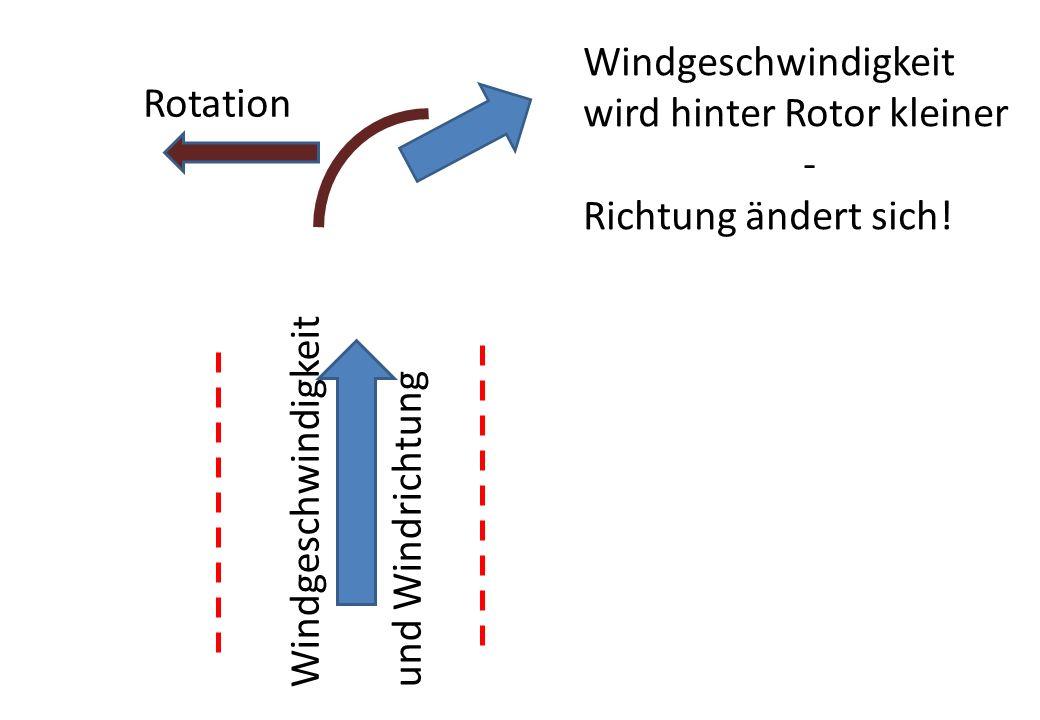 Wind hinter der Anlage www.klimaskeptiker.info