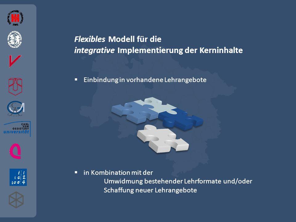 Flexibles Modell für die integrative Implementierung der Kerninhalte Einbindung in vorhandene Lehrangebote in Kombination mit der Umwidmung bestehender Lehrformate und/oder Schaffung neuer Lehrangebote