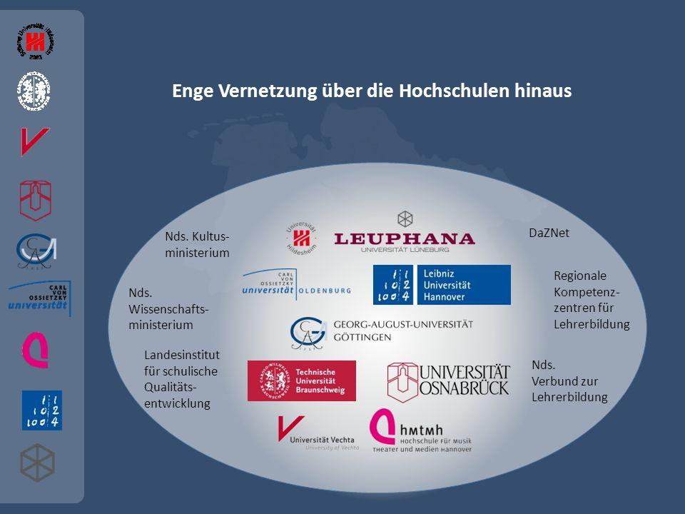 DaZNet Enge Vernetzung über die Hochschulen hinaus Nds.