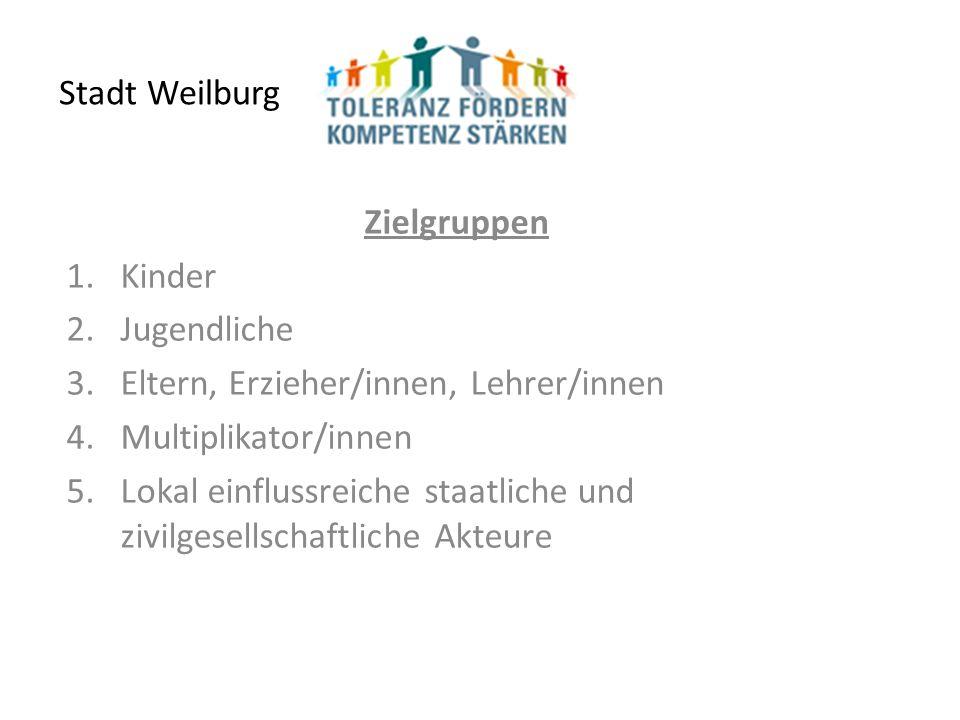 Stadt Weilburg Zielgruppen 1.Kinder 2.Jugendliche 3.Eltern, Erzieher/innen, Lehrer/innen 4.Multiplikator/innen 5.Lokal einflussreiche staatliche und zivilgesellschaftliche Akteure