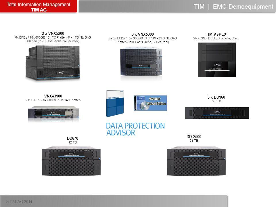 ® TIM AG 2014 Total-Information-Management TIM AG TIM   EMC Demoequipment 3 x DD160 3,5 TB 2 x VNX5200 6x EFDs / 15x 600GB 15k FC Platten, 9 x 1TB NL-