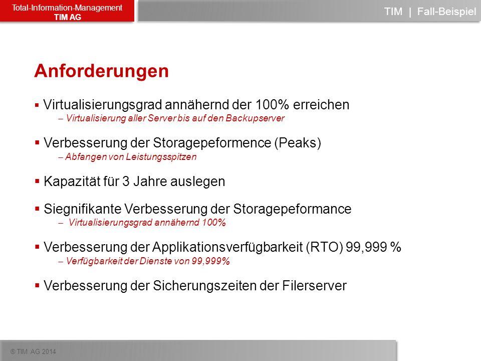 ® TIM AG 2014 Total-Information-Management TIM AG TIM   Fall-Beispiel Anforderungen Virtualisierungsgrad annähernd der 100% erreichen Virtualisierung