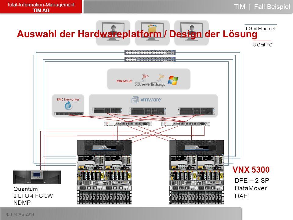 ® TIM AG 2014 Total-Information-Management TIM AG 1 Gbit Ethernet 8 Gbit FC VNX 5300 DPE – 2 SP DataMover DAE EMC Networker Quantum 2 LTO 4 FC LW NDMP