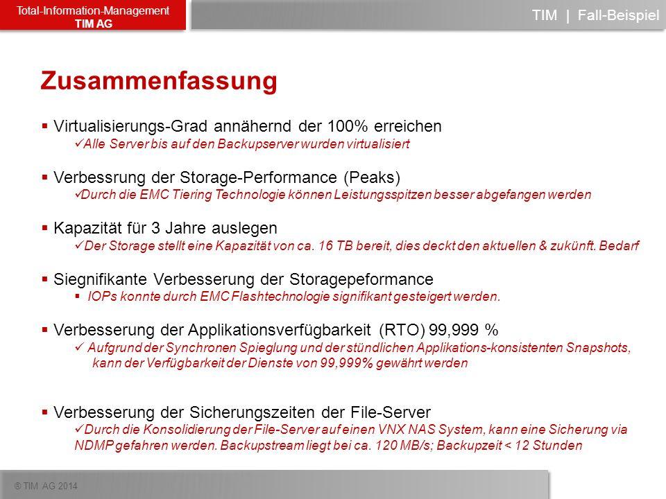® TIM AG 2014 Total-Information-Management TIM AG Zusammenfassung Virtualisierungs-Grad annähernd der 100% erreichen Alle Server bis auf den Backupser