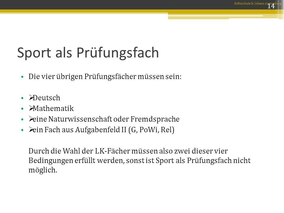Sport als Prüfungsfach Die vier übrigen Prüfungsfächer müssen sein: Deutsch Mathematik eine Naturwissenschaft oder Fremdsprache ein Fach aus Aufgabenfeld II (G, PoWi, Rel) Durch die Wahl der LK-Fächer müssen also zwei dieser vier Bedingungen erfüllt werden, sonst ist Sport als Prüfungsfach nicht möglich.