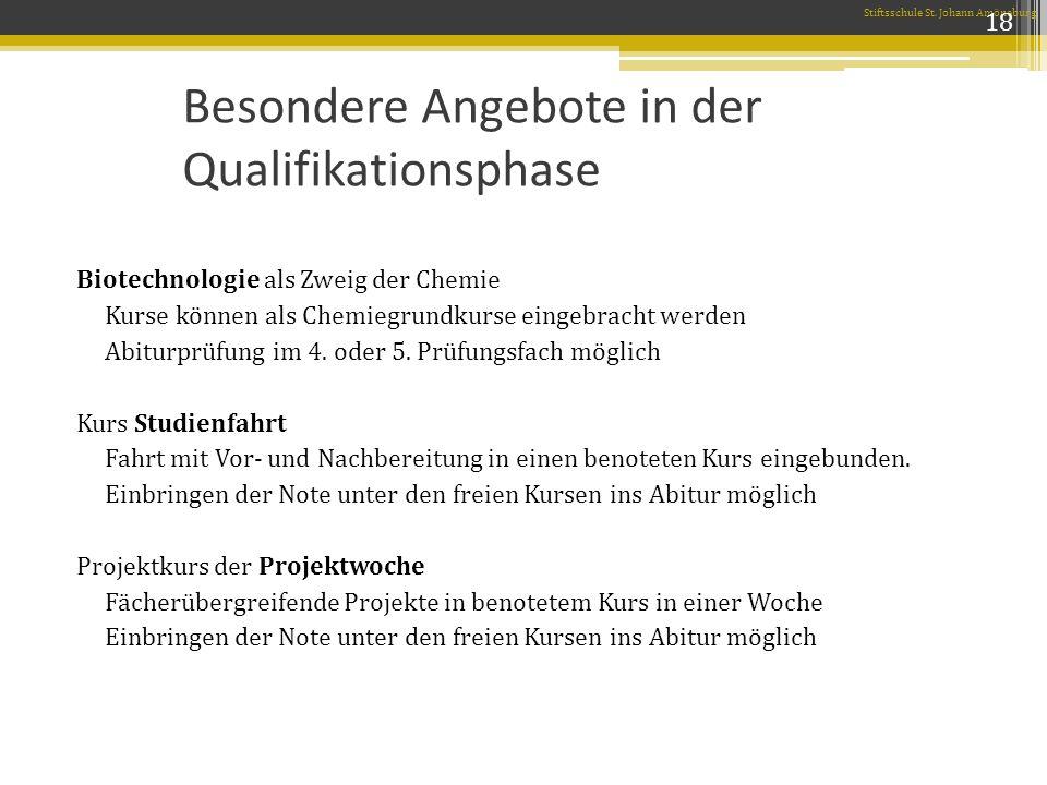 Besondere Angebote in der Qualifikationsphase Biotechnologie als Zweig der Chemie Kurse können als Chemiegrundkurse eingebracht werden Abiturprüfung im 4.