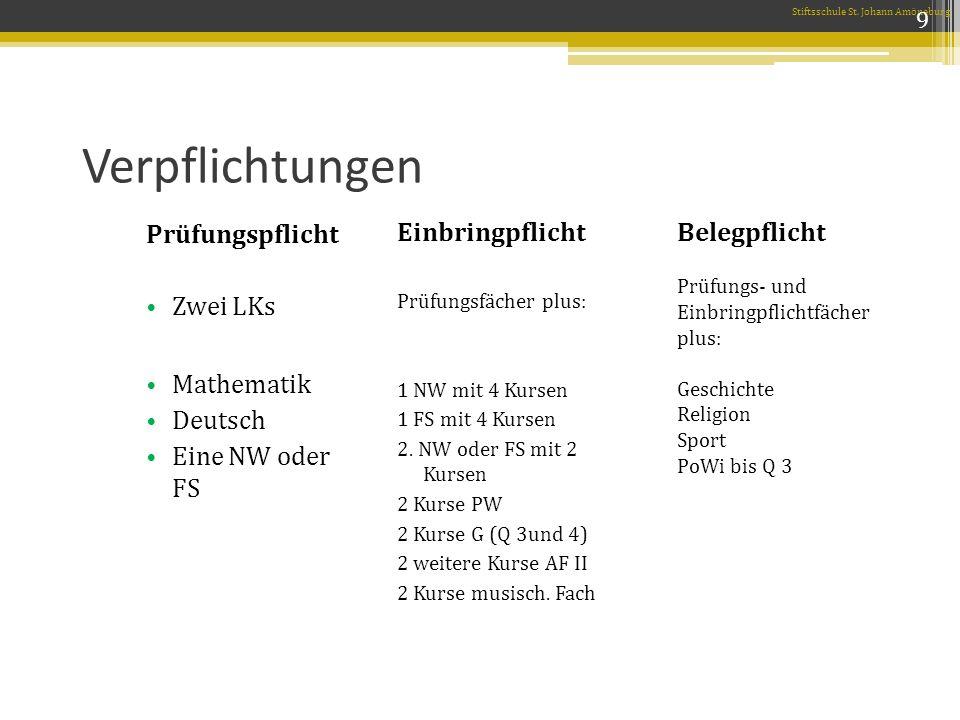 Abiturnote: Höchstpunktzahl Stiftsschule St. Johann Amöneburg 20