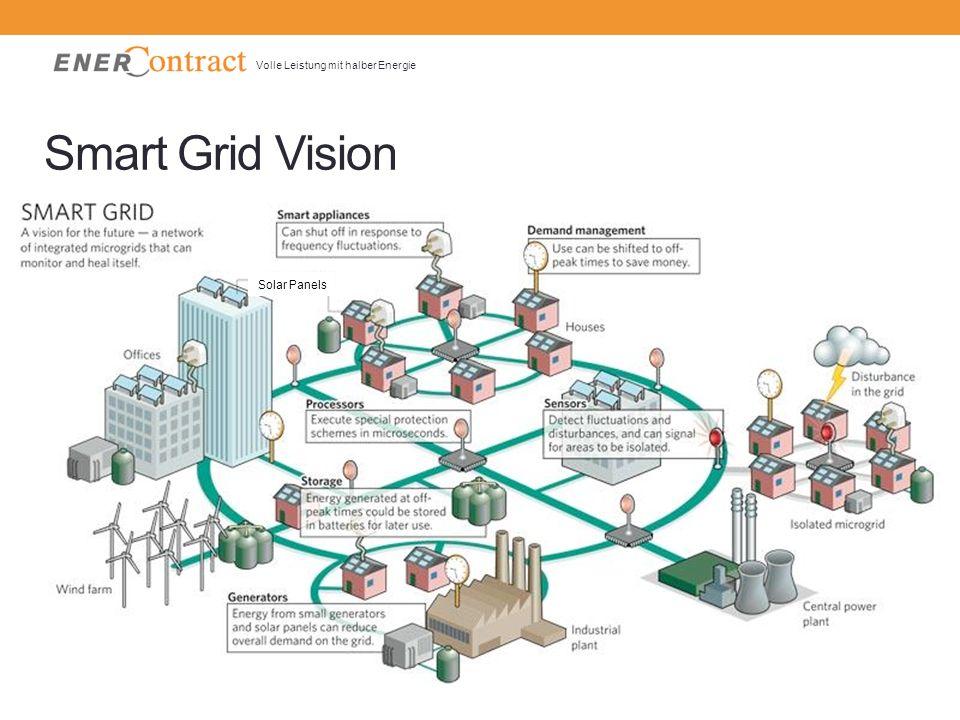 _________________________________________________________________ Volle Leistung mit halber Energie Smart Grid Vision Solar Panels
