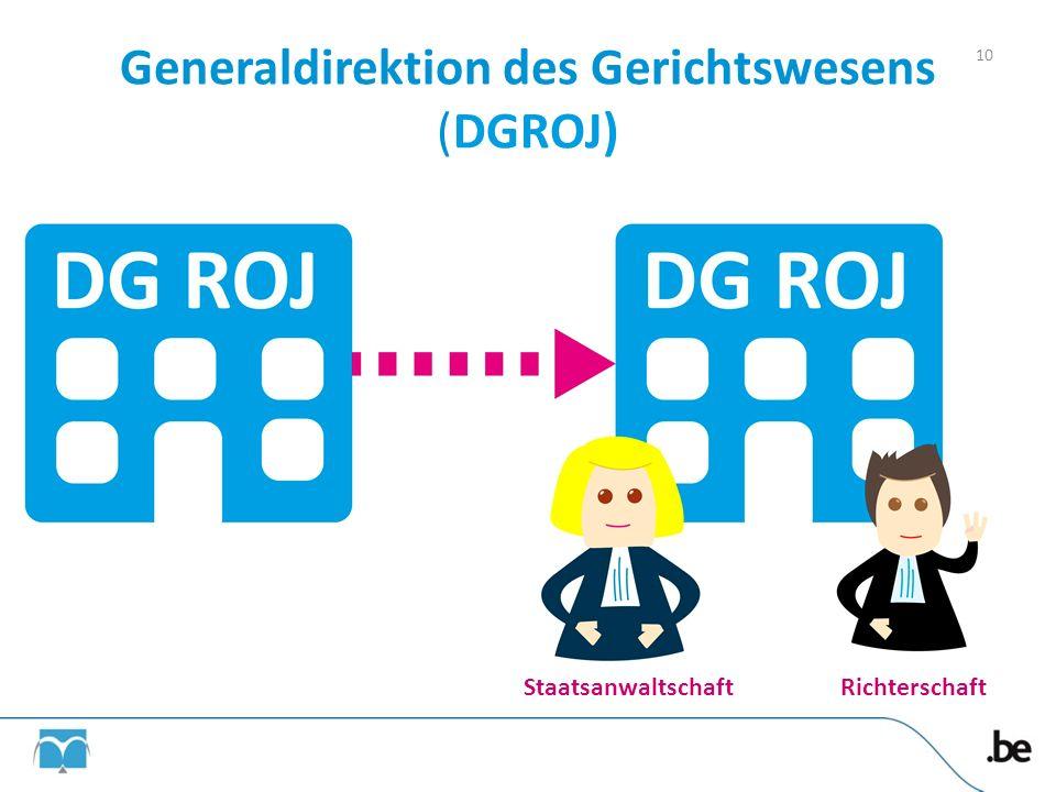 Generaldirektion des Gerichtswesens (DGROJ) 10 StaatsanwaltschaftRichterschaft