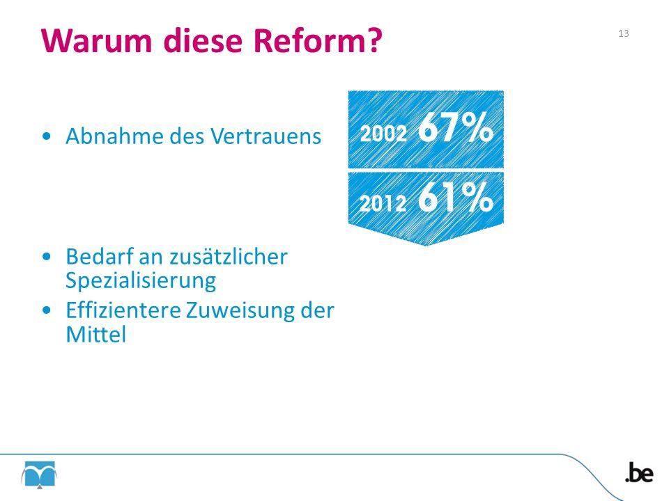 Warum diese Reform? Abnahme des Vertrauens Bedarf an zusätzlicher Spezialisierung Effizientere Zuweisung der Mittel 13