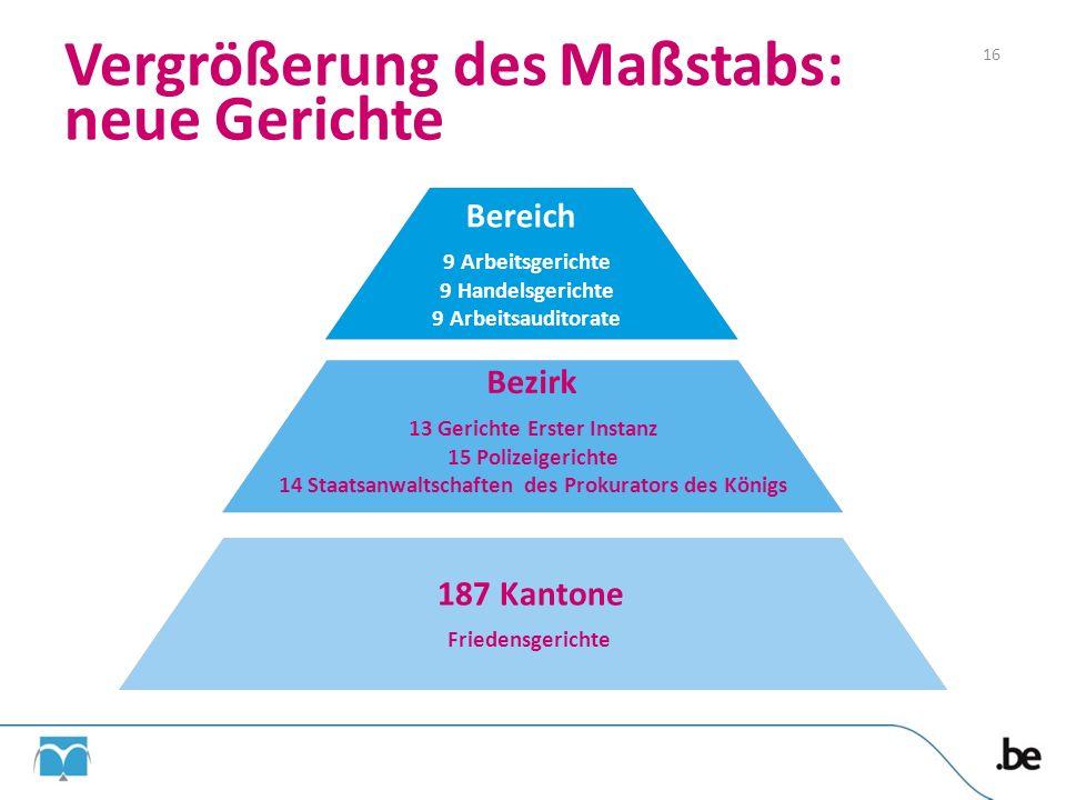 16 Vergrößerung des Maßstabs: neue Gerichte Bereich 9 Arbeitsgerichte 9 Handelsgerichte 9 Arbeitsauditorate Bezirk 13 Gerichte Erster Instanz 15 Poliz