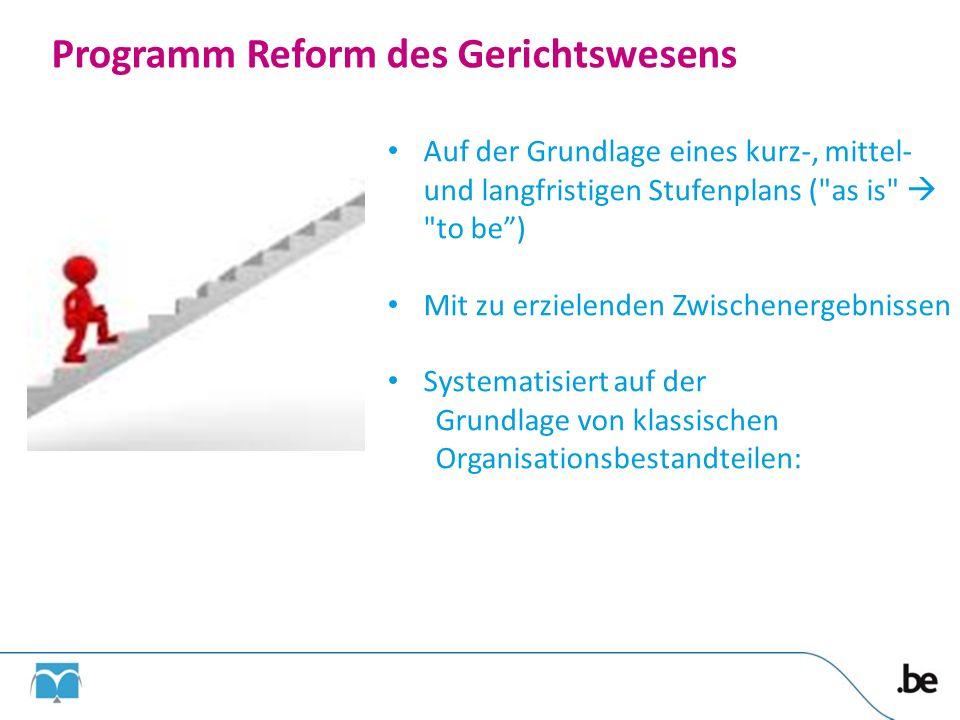 Auf der Grundlage eines kurz-, mittel- und langfristigen Stufenplans (