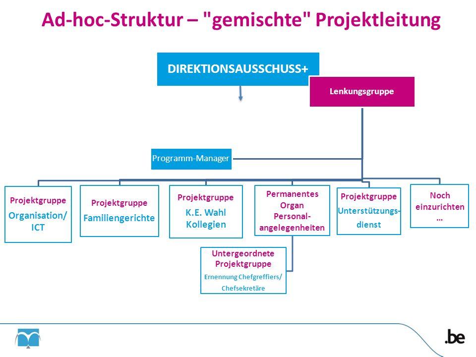Ad-hoc-Struktur –
