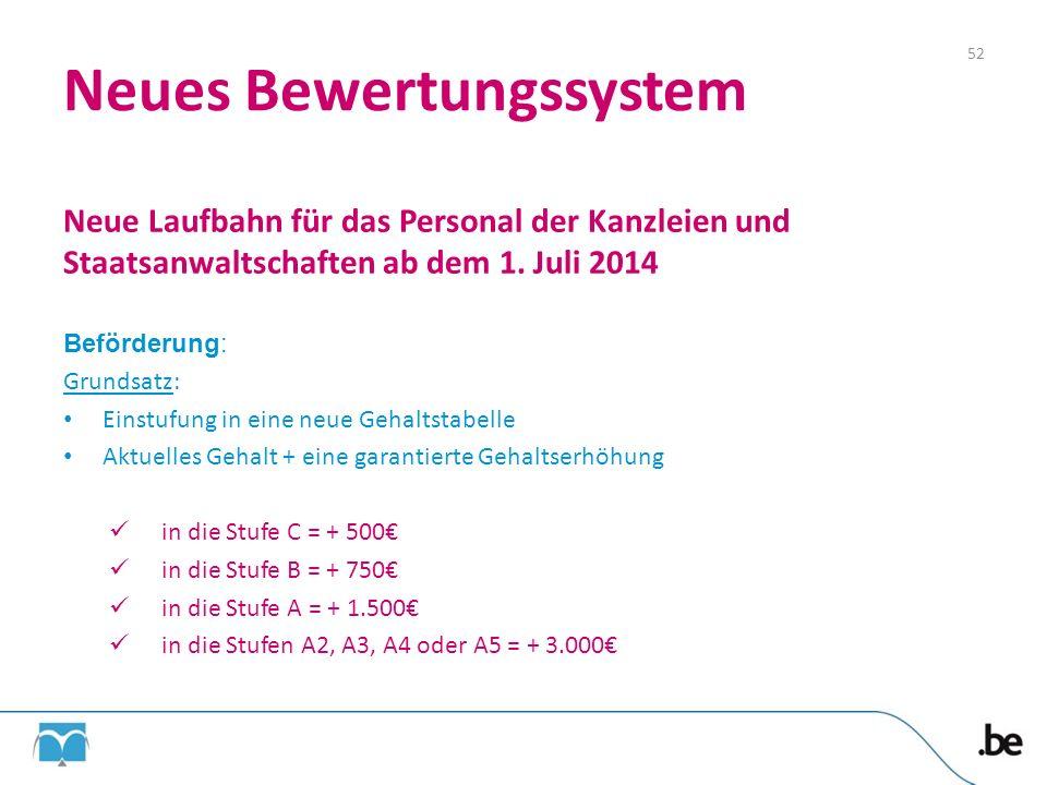 Neues Bewertungssystem Neue Laufbahn für das Personal der Kanzleien und Staatsanwaltschaften ab dem 1. Juli 2014 Beförderung: Grundsatz: Einstufung in