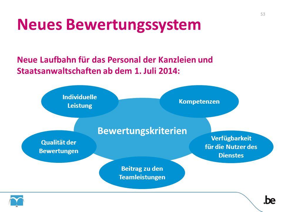 Neues Bewertungssystem Neue Laufbahn für das Personal der Kanzleien und Staatsanwaltschaften ab dem 1. Juli 2014: 53 Verfügbarkeit für die Nutzer des