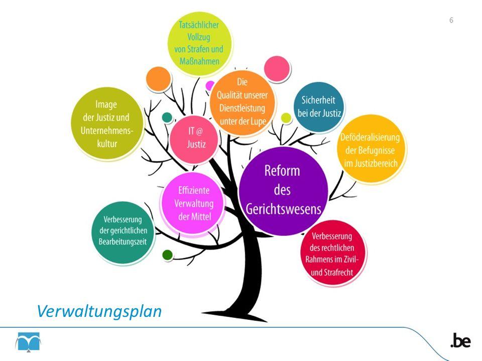 6 Verwaltungsplan