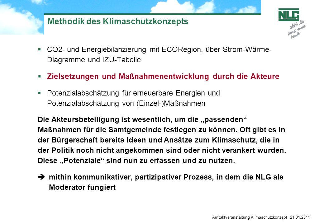 Auftaktveranstaltung Klimaschutzkonzept 21.01.2014 Methodik des Klimaschutzkonzepts CO2- und Energiebilanzierung mit ECORegion, über Strom-Wärme- Diag