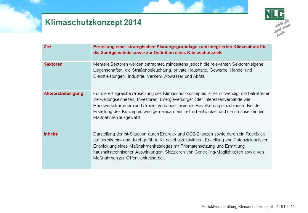 Auftaktveranstaltung Klimaschutzkonzept 21.01.2014 Ziel Erstellung einer strategischen Planungsgrundlage zum integrierten Klimaschutz für die Samtgeme