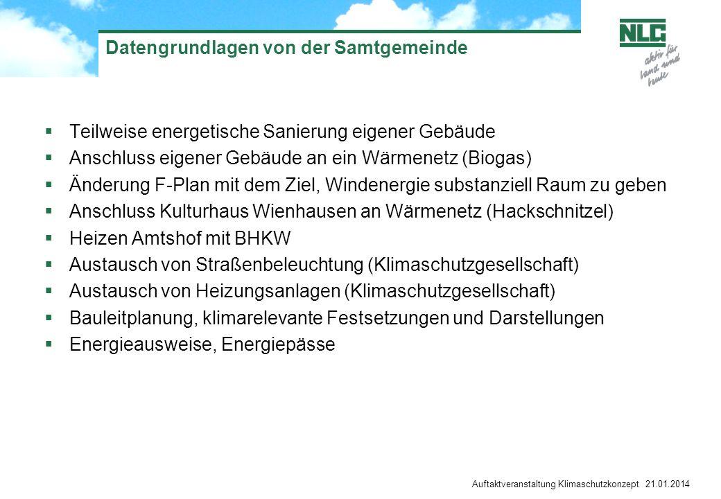 Auftaktveranstaltung Klimaschutzkonzept 21.01.2014 Datengrundlagen von der Samtgemeinde Teilweise energetische Sanierung eigener Gebäude Anschluss eig